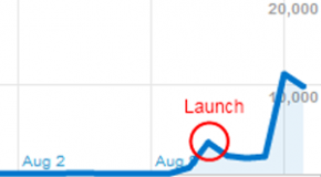 The Boomerang for Gmail Launch: 0-70,000 Downloads in 30 Days